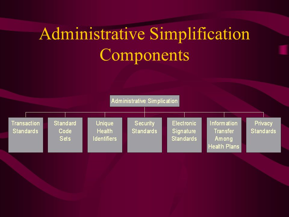 Patient Authorization – Additional Requirements Plain language Copy of signed authorization