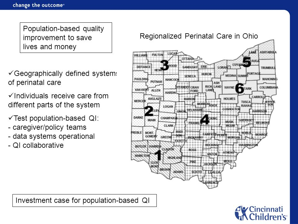 Population-based quality improvement to save lives and money Geographically defined systems of perinatal care Individuals receive care from different parts of the system Test population-based QI: - caregiver/policy teams - data systems operational - QI collaborative Investment case for population-based QI Regionalized Perinatal Care in Ohio