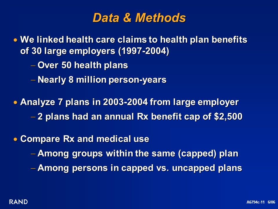 A6794c-11 6/06 Data & Methods We linked health care claims to health plan benefits of 30 large employers (1997-2004) We linked health care claims to health plan benefits of 30 large employers (1997-2004) Over 50 health plans Over 50 health plans Nearly 8 million person-years Nearly 8 million person-years Analyze 7 plans in 2003-2004 from large employer Analyze 7 plans in 2003-2004 from large employer 2 plans had an annual Rx benefit cap of $2,500 2 plans had an annual Rx benefit cap of $2,500 Compare Rx and medical use Compare Rx and medical use Among groups within the same (capped) plan Among groups within the same (capped) plan Among persons in capped vs.