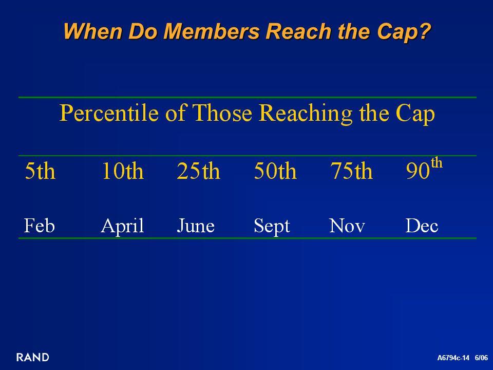 A6794c-14 6/06 When Do Members Reach the Cap