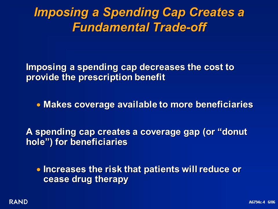 A6794c-4 6/06 Imposing a Spending Cap Creates a Fundamental Trade-off Imposing a spending cap decreases the cost to provide the prescription benefit M