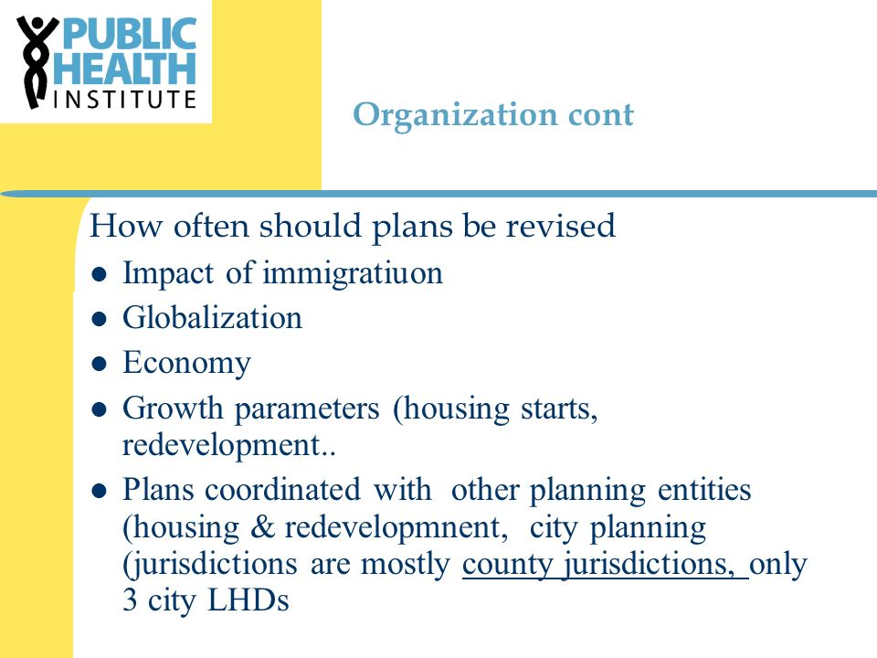 Organization cont How often should plans be revised Impact of immigratiuon Globalization Economy Growth parameters (housing starts, redevelopment..