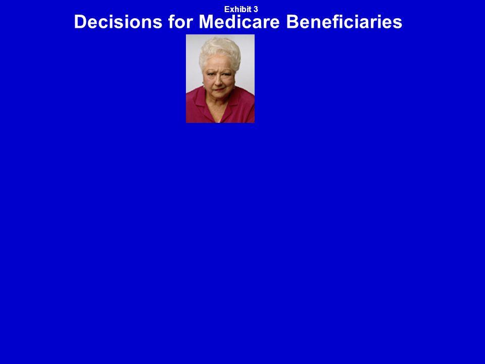 Decisions for Medicare Beneficiaries Exhibit 3