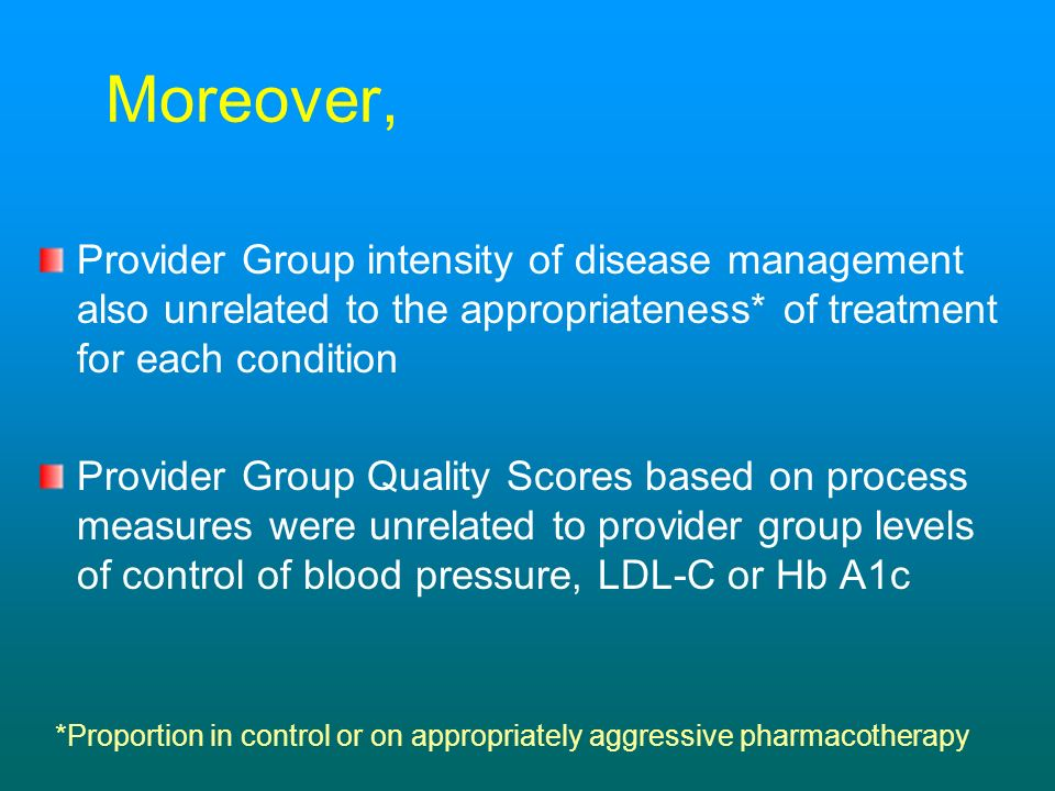 Provider Group Performance Differences (80 th – 20 th Percentile of Dis Mgmt Intensity) INTERMEDIATE OUTCOMES Care Management Performance Feedback Diabetes Registry MD Reminders Hb A1c (%) Syst.
