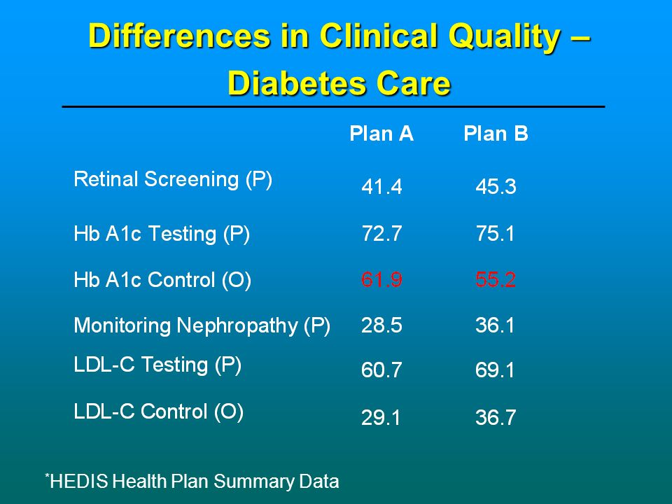 Next Steps in Measuring Clinical Quality Joe V. Selby, MD Division of Research Kaiser Permanente Northern California