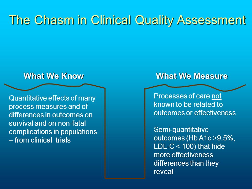 Differences in Clinical Quality – Diabetes Care * HEDIS Health Plan Summary Data