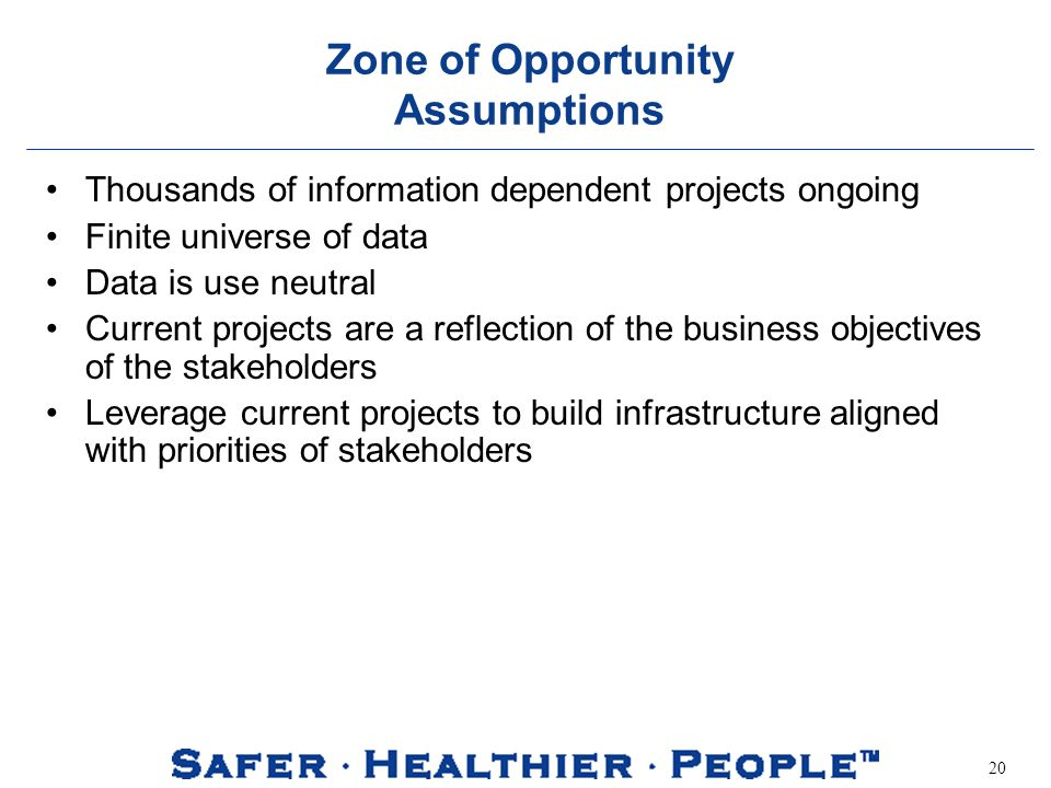 20 Zone of Opportunity Assumptions Thousands of information dependent projects ongoing Finite universe of data Data is use neutral Current projects ar