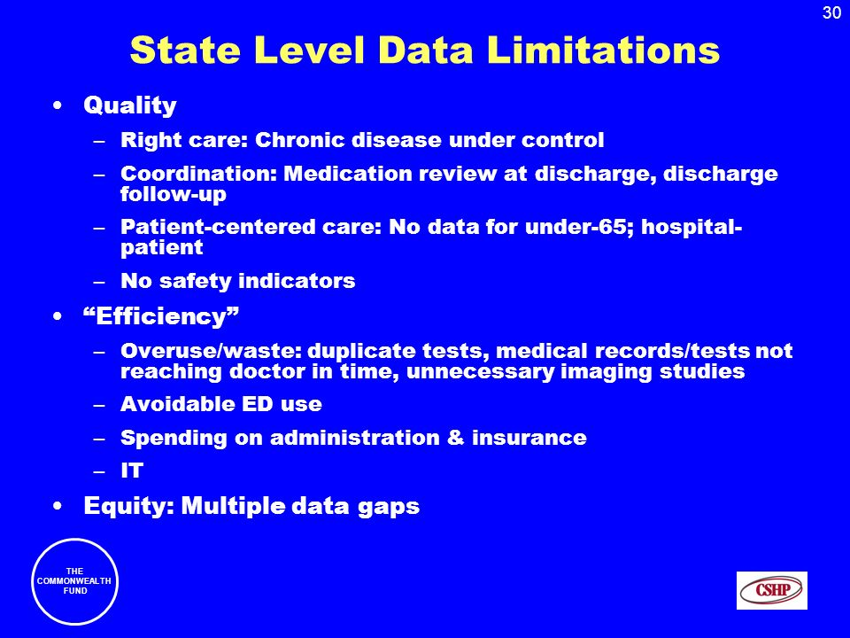 30 THE COMMONWEALTH FUND State Level Data Limitations Quality –Right care: Chronic disease under control –Coordination: Medication review at discharge, discharge follow-up –Patient-centered care: No data for under-65; hospital- patient –No safety indicators Efficiency –Overuse/waste: duplicate tests, medical records/tests not reaching doctor in time, unnecessary imaging studies –Avoidable ED use –Spending on administration & insurance –IT Equity: Multiple data gaps