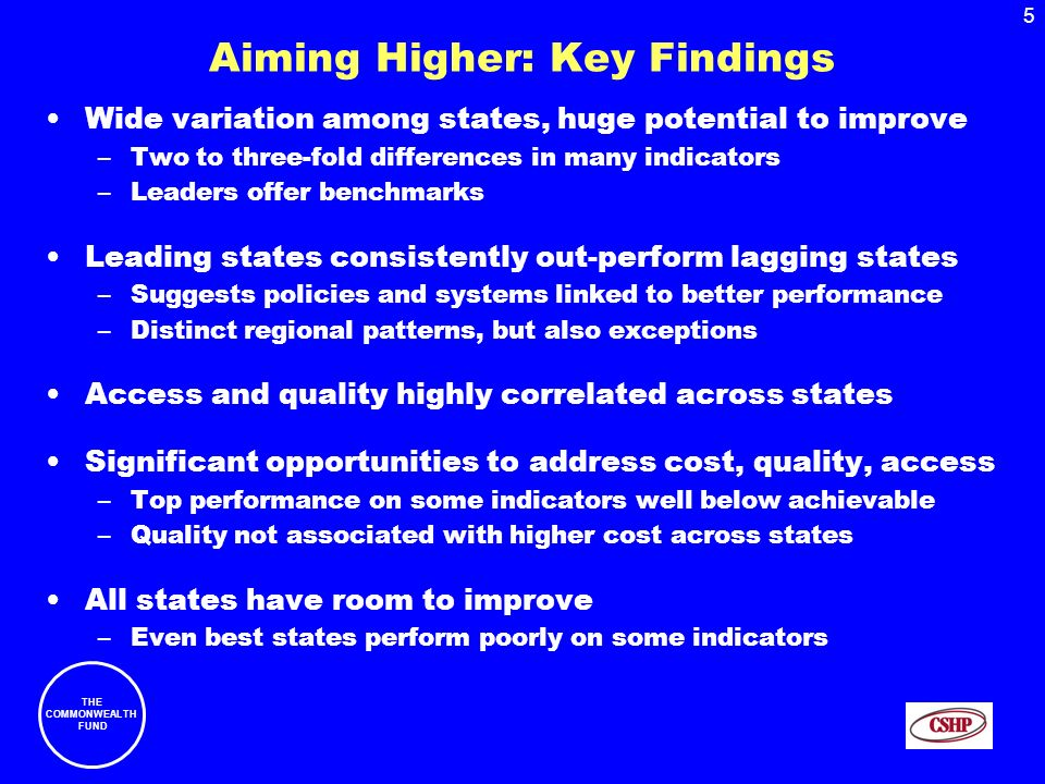 5 THE COMMONWEALTH FUND Aiming Higher: Key Findings Wide variation among states, huge potential to improve –Two to three-fold differences in many indicators –Leaders offer benchmarks Leading states consistently out-perform lagging states –Suggests policies and systems linked to better performance –Distinct regional patterns, but also exceptions Access and quality highly correlated across states Significant opportunities to address cost, quality, access –Top performance on some indicators well below achievable –Quality not associated with higher cost across states All states have room to improve –Even best states perform poorly on some indicators
