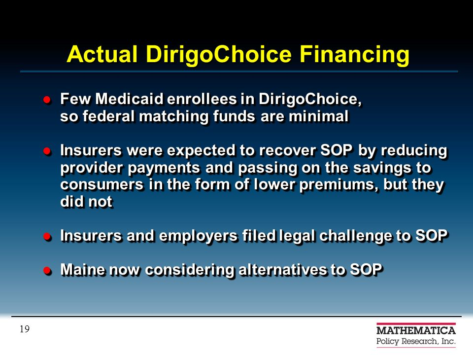 19 Actual DirigoChoice Financing Few Medicaid enrollees in DirigoChoice, so federal matching funds are minimal Few Medicaid enrollees in DirigoChoice, so federal matching funds are minimal Insurers were expected to recover SOP by reducing provider payments and passing on the savings to consumers in the form of lower premiums, but they did not Insurers were expected to recover SOP by reducing provider payments and passing on the savings to consumers in the form of lower premiums, but they did not Insurers and employers filed legal challenge to SOP Insurers and employers filed legal challenge to SOP Maine now considering alternatives to SOP Maine now considering alternatives to SOP Few Medicaid enrollees in DirigoChoice, so federal matching funds are minimal Few Medicaid enrollees in DirigoChoice, so federal matching funds are minimal Insurers were expected to recover SOP by reducing provider payments and passing on the savings to consumers in the form of lower premiums, but they did not Insurers were expected to recover SOP by reducing provider payments and passing on the savings to consumers in the form of lower premiums, but they did not Insurers and employers filed legal challenge to SOP Insurers and employers filed legal challenge to SOP Maine now considering alternatives to SOP Maine now considering alternatives to SOP
