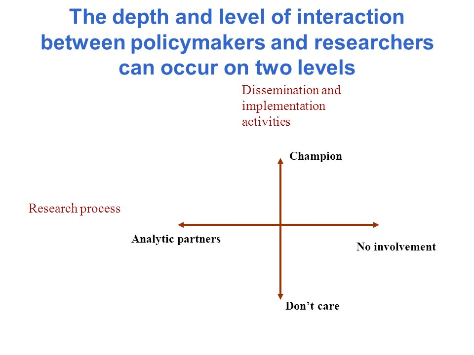 The depth and level of interaction between policymakers and researchers can occur on two levels Analytic partners No involvement Research process Dissemination and implementation activities Champion Dont care