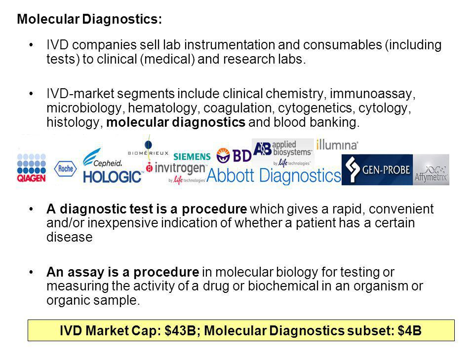 Molecular Diagnostics: IVD companies sell lab instrumentation and consumables (including tests) to clinical (medical) and research labs. IVD-market se