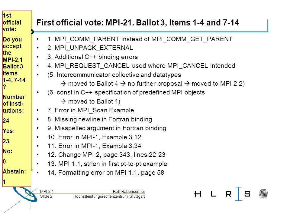 Höchstleistungsrechenzentrum Stuttgart Rolf RabenseifnerMPI 2.1 Slide 2 First official vote: MPI-21.