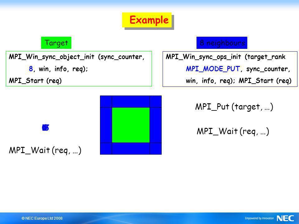 © NEC Europe Ltd 2008 Example MPI_Win_sync_object_init (sync_counter, 8, win, info, req); MPI_Start (req) MPI_Win_sync_ops_init (target_rank MPI_MODE_PUT, sync_counter, win, info, req); MPI_Start (req) 8 neighboursTarget MPI_Put (target, …) MPI_Wait (req, …) 8 76543210