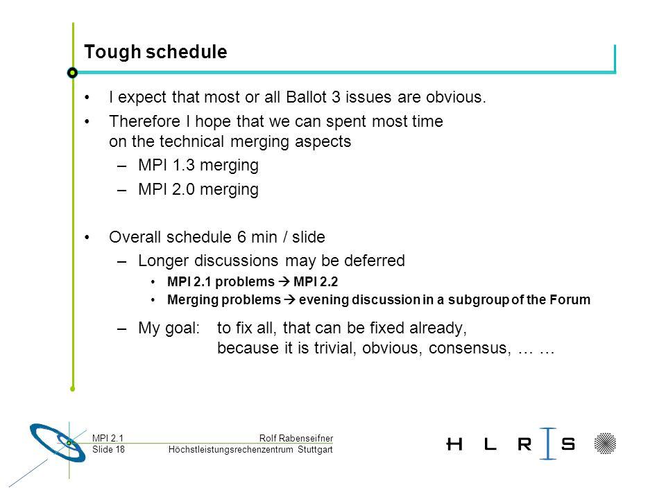 Höchstleistungsrechenzentrum Stuttgart Rolf RabenseifnerMPI 2.1 Slide 18 Tough schedule I expect that most or all Ballot 3 issues are obvious.