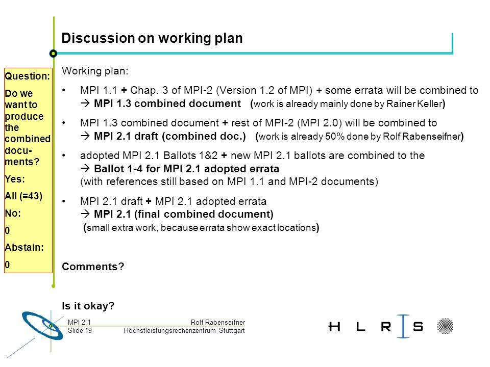 Höchstleistungsrechenzentrum Stuttgart Rolf RabenseifnerMPI 2.1 Slide 19 Discussion on working plan Working plan: MPI 1.1 + Chap. 3 of MPI-2 (Version