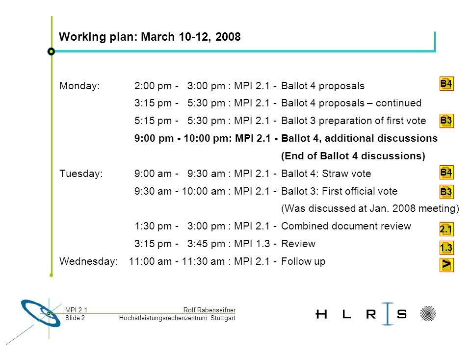 Höchstleistungsrechenzentrum Stuttgart Rolf RabenseifnerMPI 2.1 Slide 2 Working plan: March 10-12, 2008 Monday: 2:00 pm - 3:00 pm : MPI 2.1 -Ballot 4 proposals 3:15 pm - 5:30 pm : MPI 2.1 -Ballot 4 proposals – continued 5:15 pm - 5:30 pm : MPI 2.1 -Ballot 3 preparation of first vote 9:00 pm - 10:00 pm: MPI 2.1 -Ballot 4, additional discussions (End of Ballot 4 discussions) Tuesday: 9:00 am - 9:30 am : MPI 2.1 -Ballot 4: Straw vote 9:30 am - 10:00 am : MPI 2.1 -Ballot 3: First official vote (Was discussed at Jan.