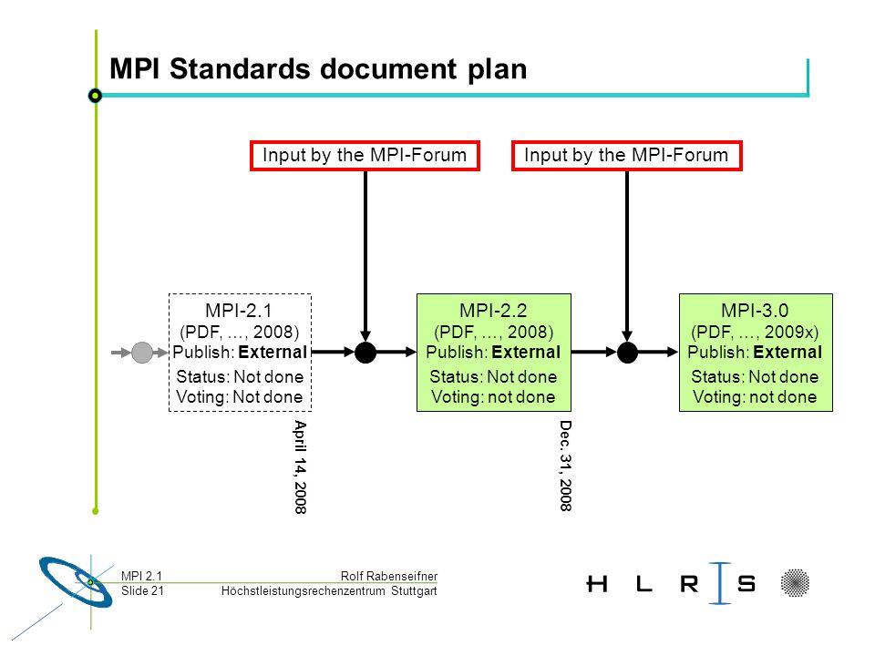 Höchstleistungsrechenzentrum Stuttgart Rolf RabenseifnerMPI 2.1 Slide 21 MPI Standards document plan MPI-2.2 (PDF, …, 2008) Publish: External Status: Not done Voting: not done Input by the MPI-Forum MPI-2.1 (PDF, …, 2008) Publish: External Status: Not done Voting: Not done MPI-3.0 (PDF, …, 2009x) Publish: External Status: Not done Voting: not done Input by the MPI-Forum April 14, 2008Dec.
