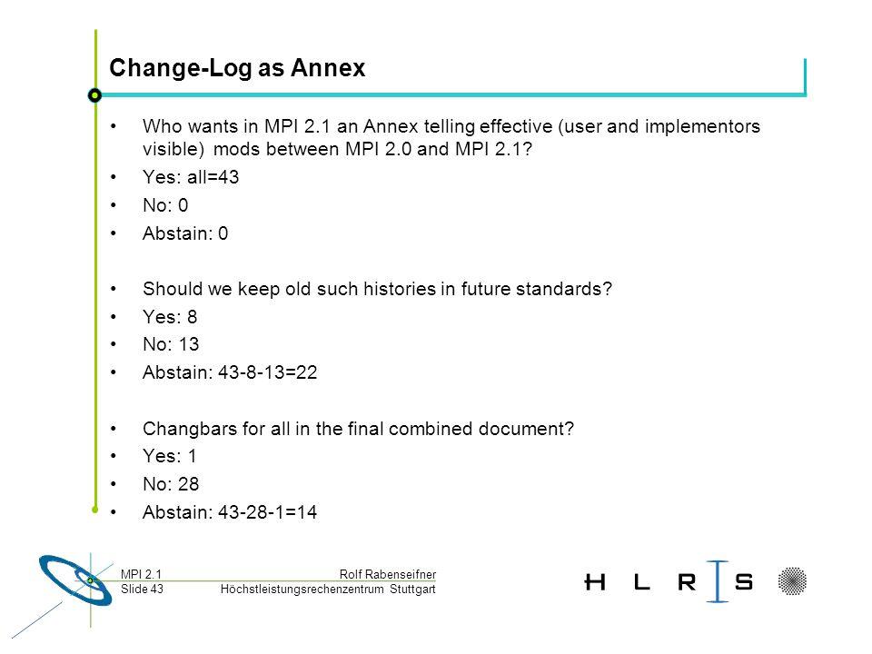 Höchstleistungsrechenzentrum Stuttgart Rolf RabenseifnerMPI 2.1 Slide 43 Change-Log as Annex Who wants in MPI 2.1 an Annex telling effective (user and implementors visible) mods between MPI 2.0 and MPI 2.1.