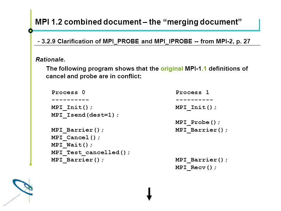 Höchstleistungsrechenzentrum Stuttgart Rolf RabenseifnerMPI 2.1 Slide 54 MPI 1.2 combined document – the merging document - 3.2.9 Clarification of MPI_PROBE and MPI_IPROBE -- from MPI-2, p.