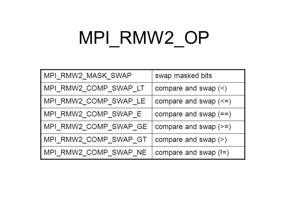 MPI_RMW2_OP MPI_RMW2_MASK_SWAPswap masked bits MPI_RMW2_COMP_SWAP_LTcompare and swap (<) MPI_RMW2_COMP_SWAP_LEcompare and swap (<=) MPI_RMW2_COMP_SWAP_Ecompare and swap (==) MPI_RMW2_COMP_SWAP_GEcompare and swap (>=) MPI_RMW2_COMP_SWAP_GTcompare and swap (>) MPI_RMW2_COMP_SWAP_NEcompare and swap (!=)