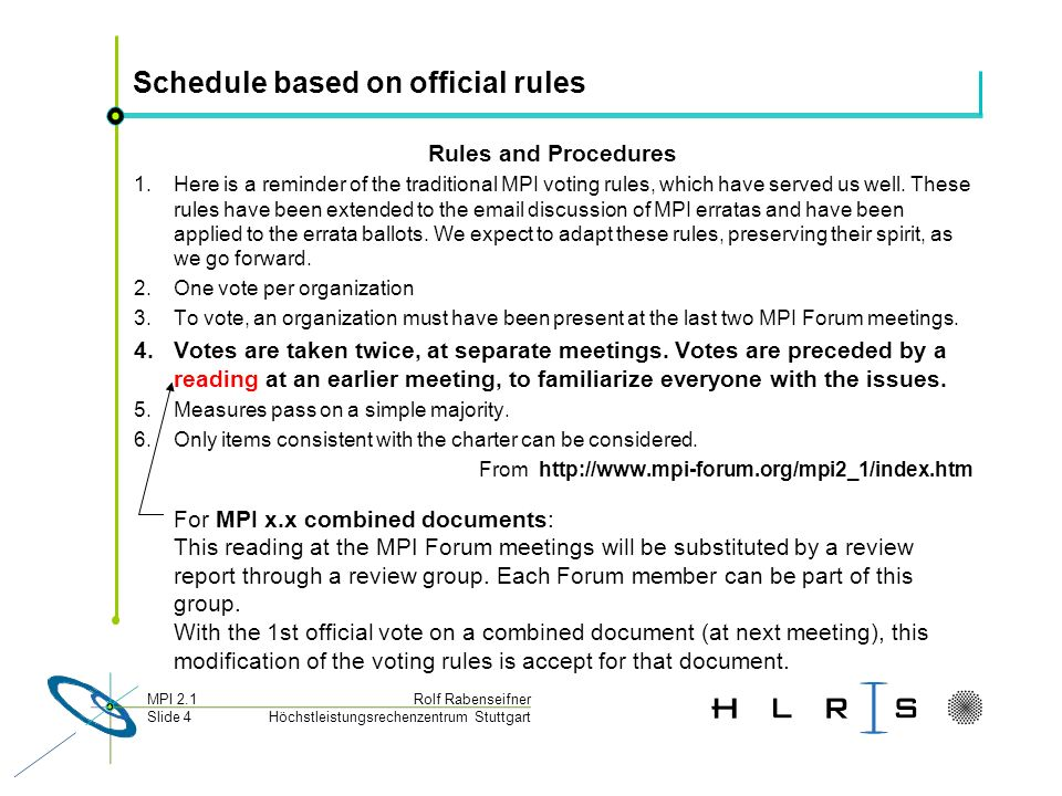 Höchstleistungsrechenzentrum Stuttgart Rolf RabenseifnerMPI 2.1 Slide 4 Schedule based on official rules Rules and Procedures 1.Here is a reminder of