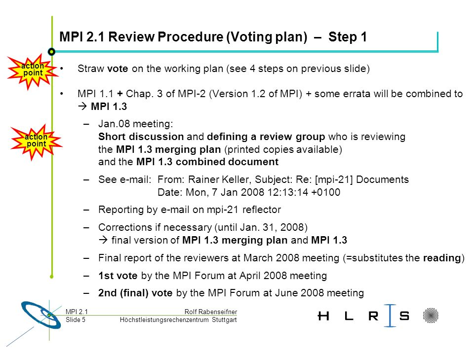 Höchstleistungsrechenzentrum Stuttgart Rolf RabenseifnerMPI 2.1 Slide 5 MPI 2.1 Review Procedure (Voting plan) – Step 1 Straw vote on the working plan (see 4 steps on previous slide) MPI 1.1 + Chap.