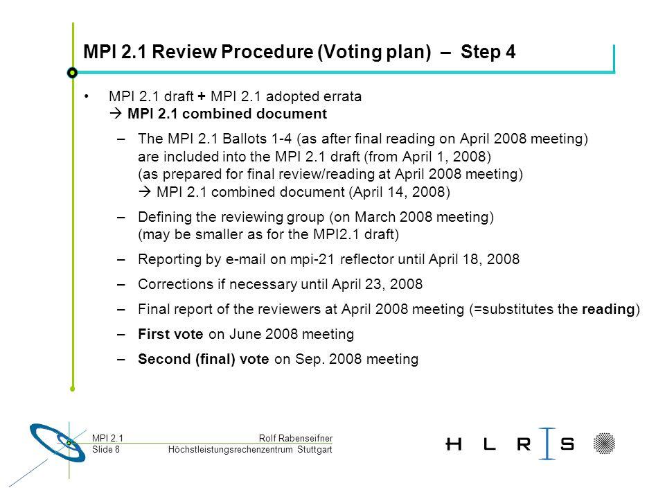 Höchstleistungsrechenzentrum Stuttgart Rolf RabenseifnerMPI 2.1 Slide 39 MPI 1.3 combined document – the merging document Merge of MPI-1.1 (June 1995) and MPI-1.2 (July 1997) plus new Errata (MPI 1.2.1, 2008) Versions-History page: Version 1.2.1: ?????, 2008.