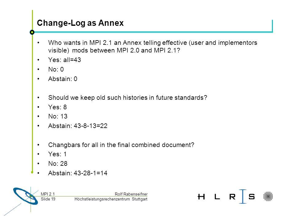 Höchstleistungsrechenzentrum Stuttgart Rolf RabenseifnerMPI 2.1 Slide 19 Change-Log as Annex Who wants in MPI 2.1 an Annex telling effective (user and