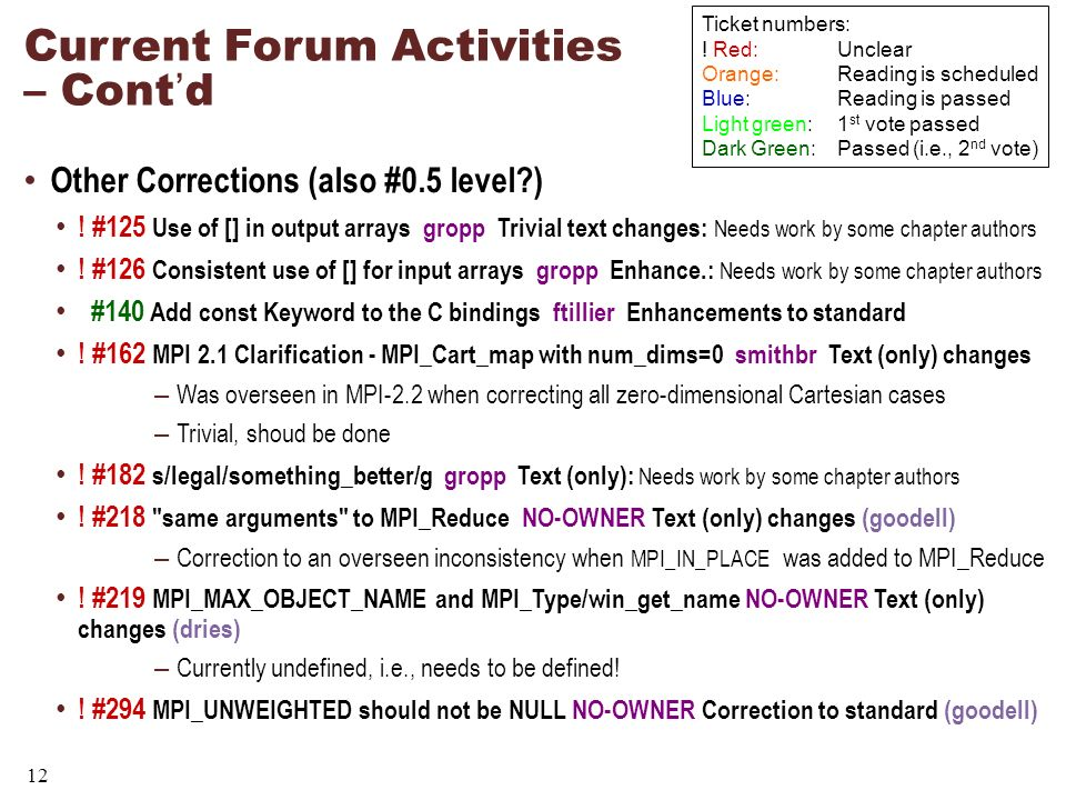 12 Current Forum Activities – Contd Other Corrections (also #0.5 level ) .
