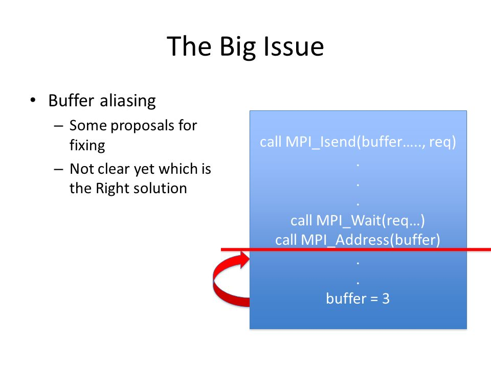 The Big Issue Buffer aliasing – Some proposals for fixing – Not clear yet which is the Right solution call MPI_Isend(buffer….., req). call MPI_Wait(re
