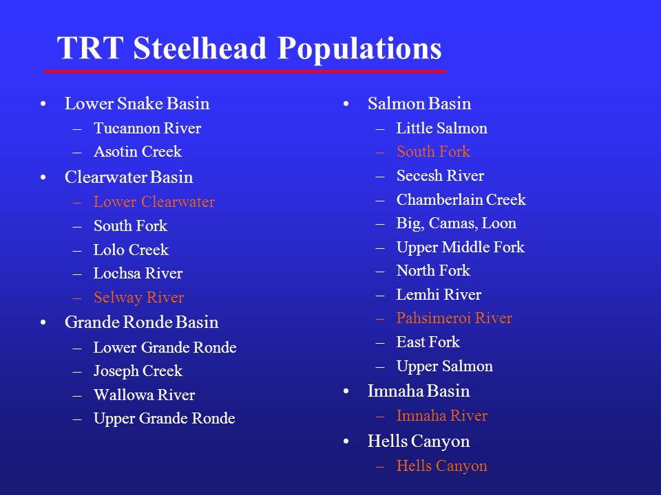 TRT Steelhead Populations Lower Snake Basin –Tucannon River –Asotin Creek Clearwater Basin –Lower Clearwater –South Fork –Lolo Creek –Lochsa River –Se
