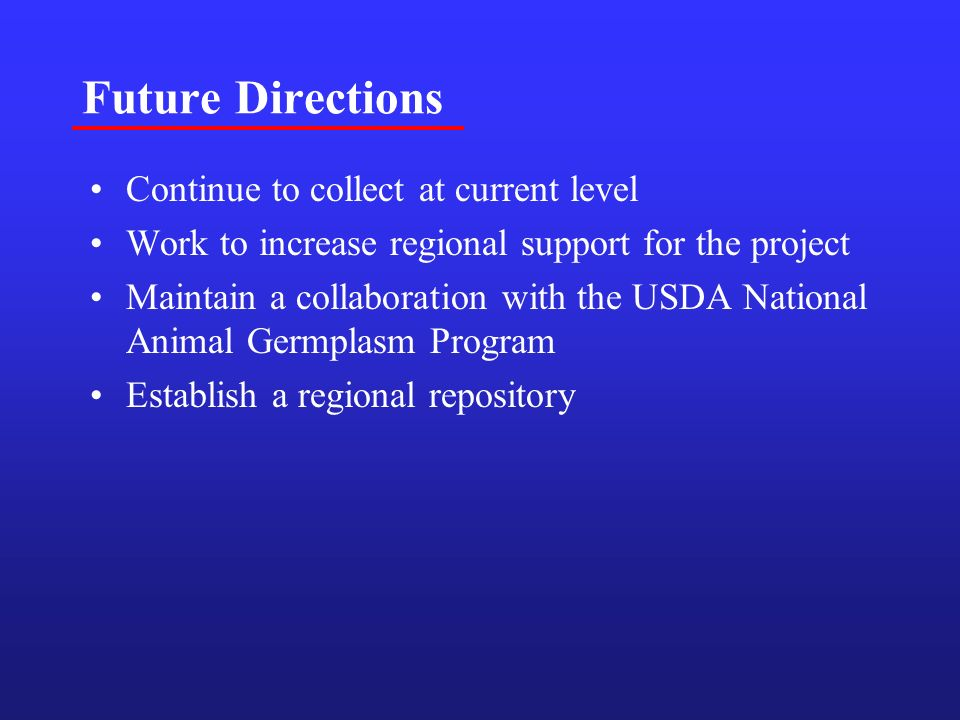 Future Directions Continue to collect at current level Work to increase regional support for the project Maintain a collaboration with the USDA National Animal Germplasm Program Establish a regional repository