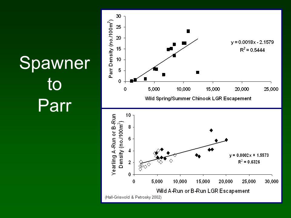 Spawner to Spawner (Hall-Griswold & Petrosky 2002) Chinook Steelhead