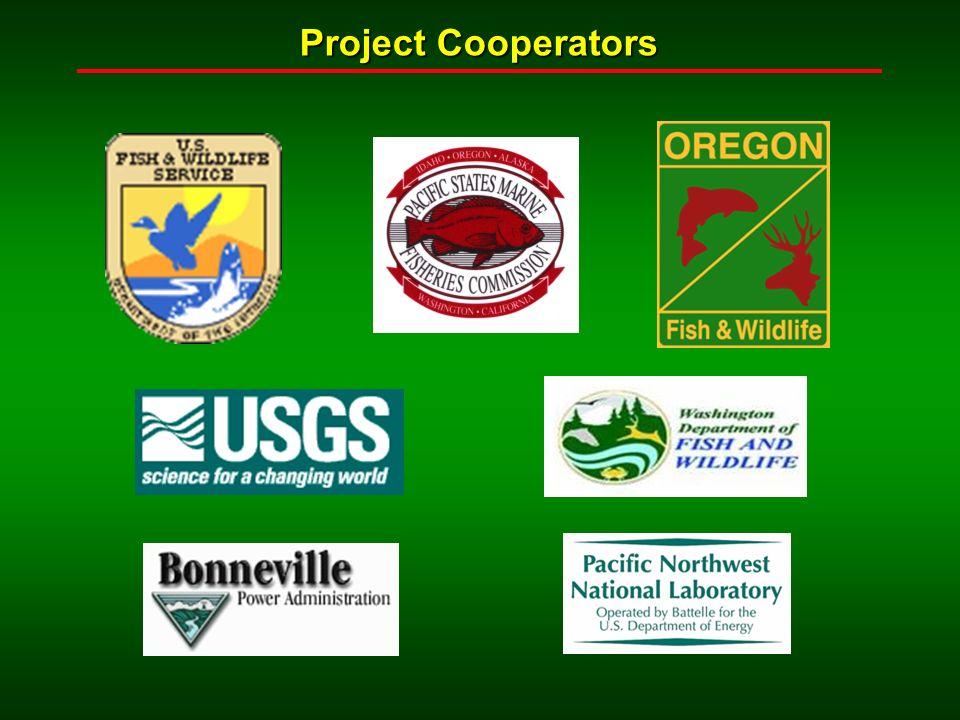 Project Cooperators