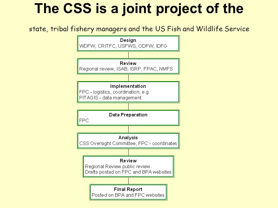 The CSS is a joint project of the state, tribal fishery managers and the US Fish and Wildlife Service