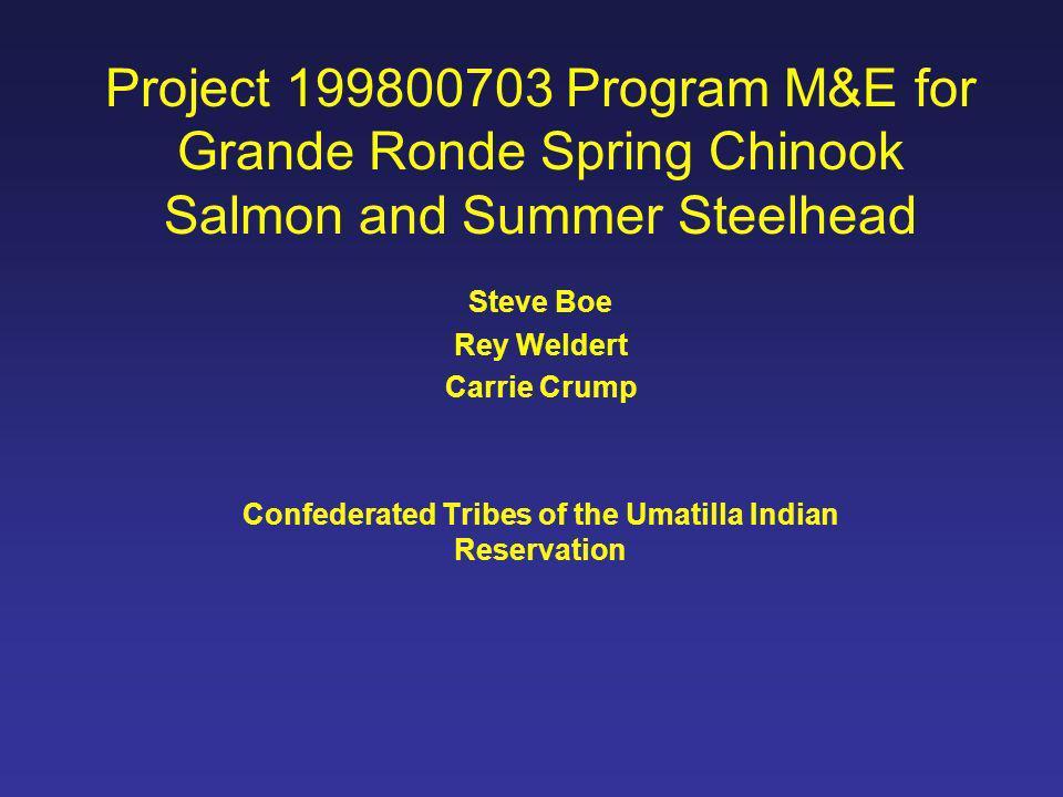 Catherine Creek Lostine River Minam River Wenaha River Lookingglass Creek Upper Grande Ronde River