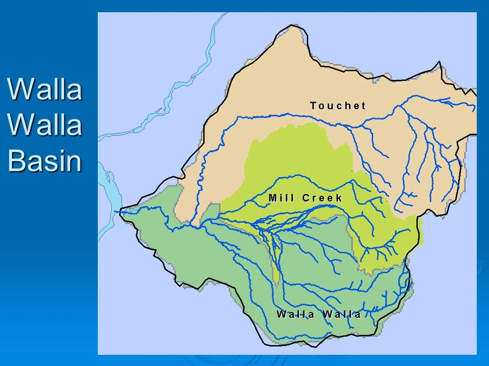 Walla Walla Basin