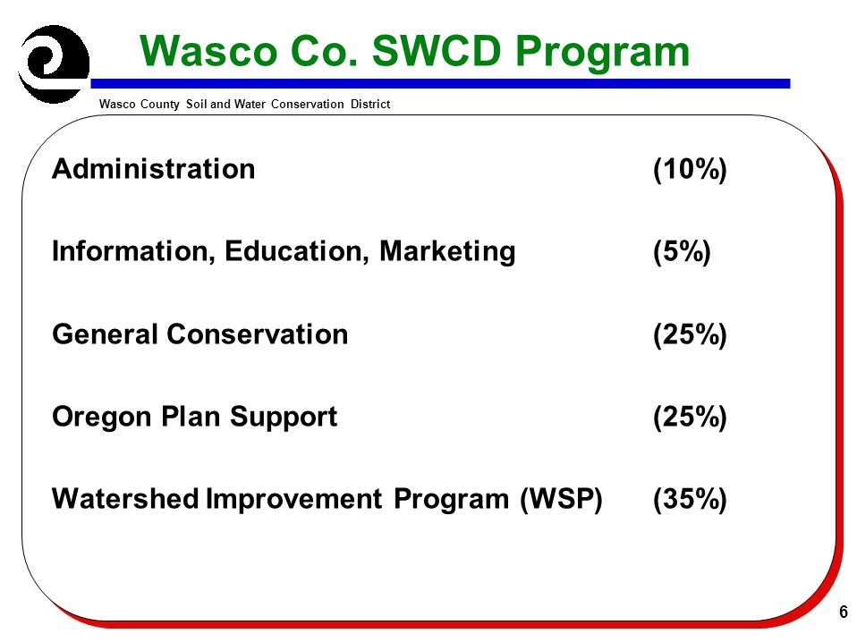 Wasco County Soil and Water Conservation District 6 Wasco Co. SWCD Program Administration(10%) Information, Education, Marketing (5%) General Conserva