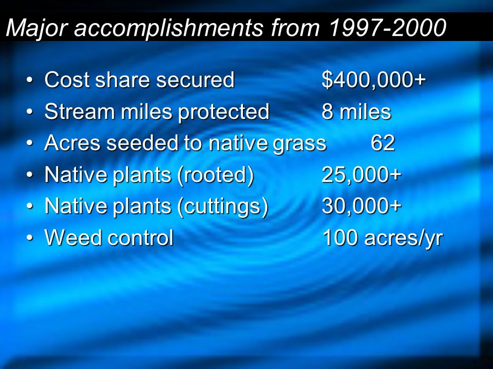 Major accomplishments from Cost share secured$400,000+Cost share secured$400,000+ Stream miles protected8 milesStream miles protected8 miles Acres seeded to native grass62Acres seeded to native grass62 Native plants (rooted)25,000+Native plants (rooted)25,000+ Native plants (cuttings)30,000+Native plants (cuttings)30,000+ Weed control100 acres/yrWeed control100 acres/yr