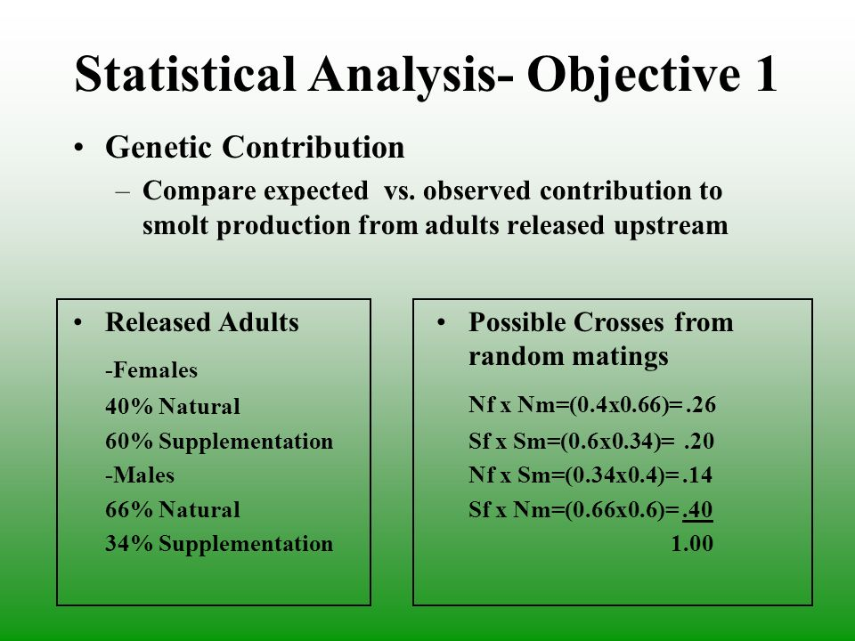 Statistical Analysis- Objective 1 Genetic Contribution –Compare expected vs.