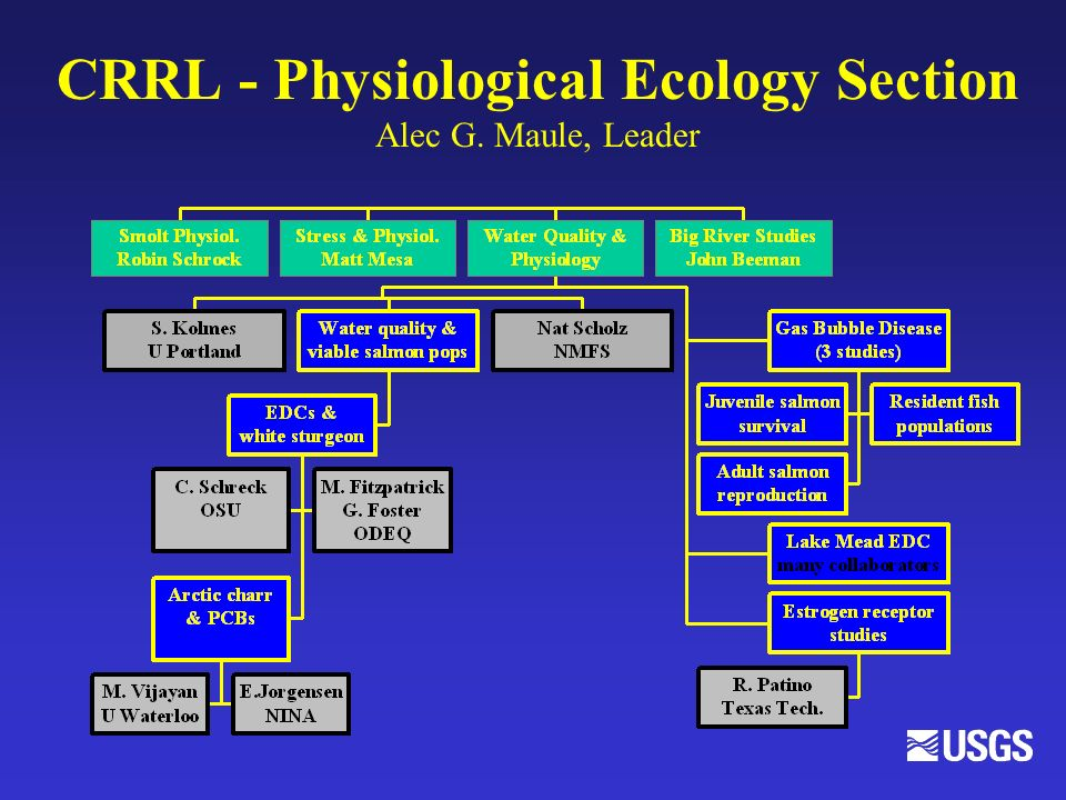 CRRL - Physiological Ecology Section Alec G. Maule, Leader