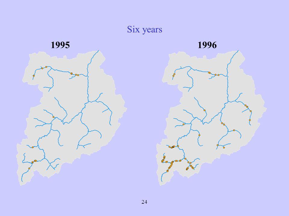 24 Six years 19951996