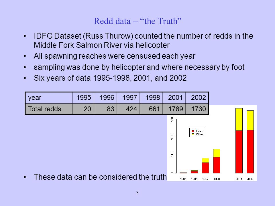 3 Redd data – the Truth IDFG Dataset (Russ Thurow) counted the number of redds in the Middle Fork Salmon River via helicopter All spawning reaches were censused each year sampling was done by helicopter and where necessary by foot Six years of data 1995-1998, 2001, and 2002 These data can be considered the truth year199519961997199820012002 Total redds208342466117891730