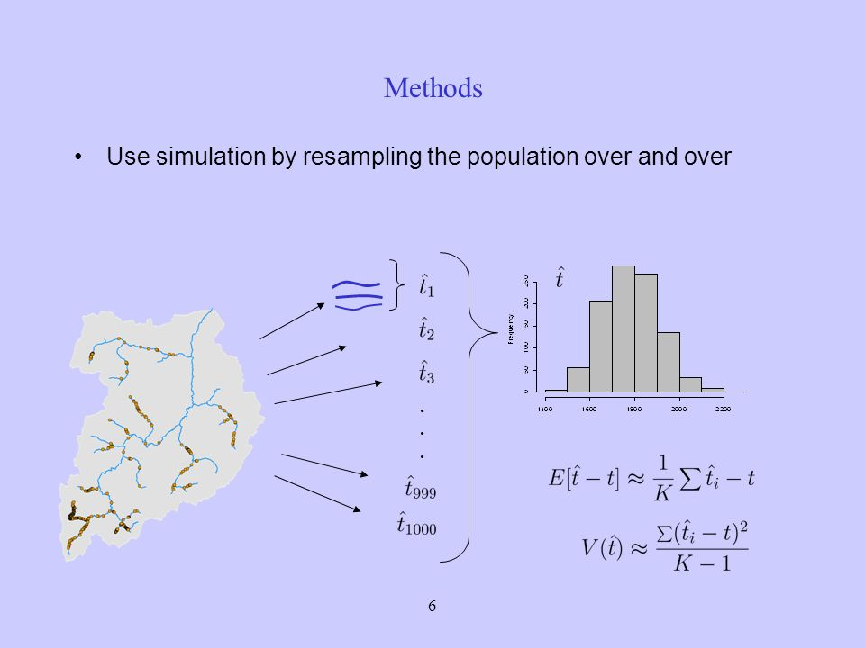 6 Methods Use simulation by resampling the population over and over......