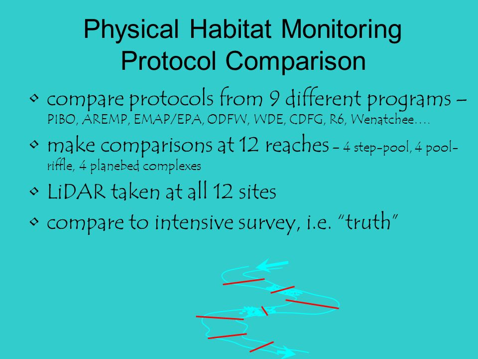 Physical Habitat Monitoring Protocol Comparison compare protocols from 9 different programs – PIBO, AREMP, EMAP/EPA, ODFW, WDE, CDFG, R6, Wenatchee….