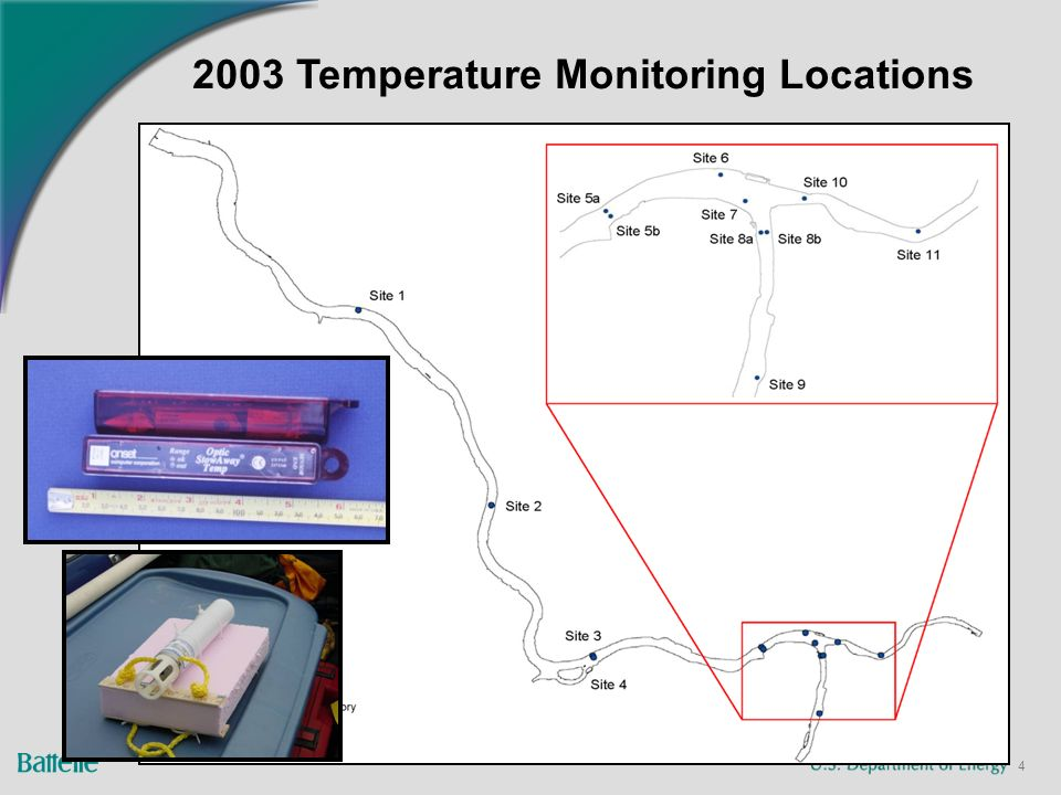 4 2003 Temperature Monitoring Locations