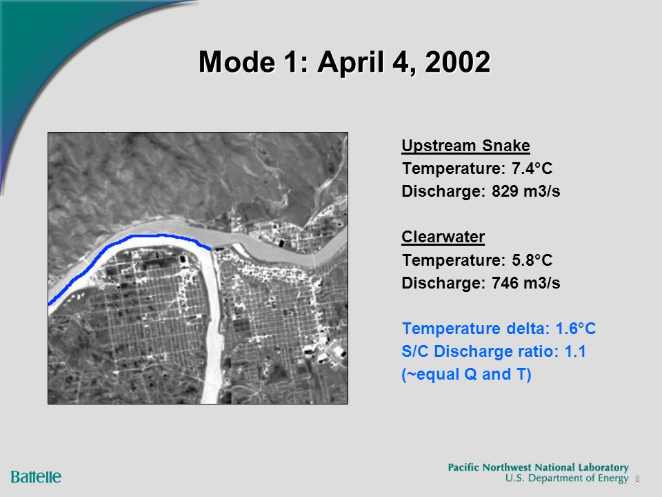 8 Mode 1: April 4, 2002 Upstream Snake Temperature: 7.4°C Discharge: 829 m3/s Clearwater Temperature: 5.8°C Discharge: 746 m3/s Temperature delta: 1.6°C S/C Discharge ratio: 1.1 (~equal Q and T)