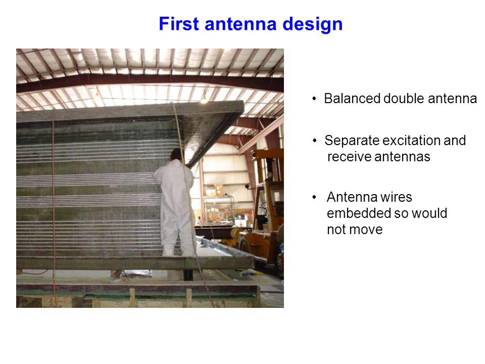 First antenna design Balanced double antenna Antenna wires embedded so would not move Separate excitation and receive antennas