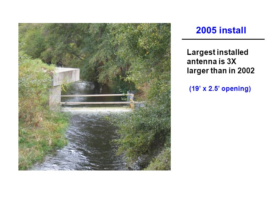 Largest installed antenna is 3X larger than in 2002 (19 x 2.5 opening) 2005 install